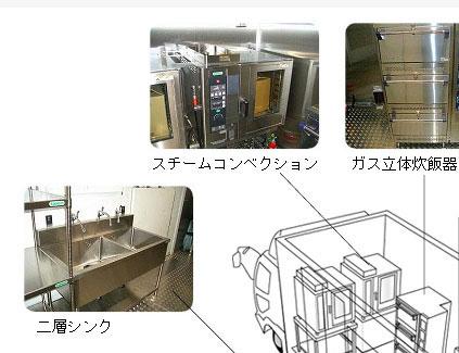 キッチンカー【レイアウト図】